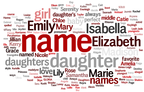 girls-names